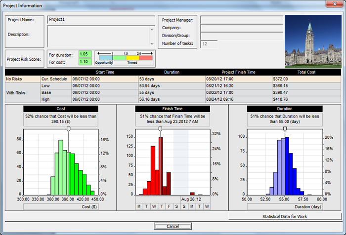 Monte Carlo simulation using the Microsoft Project Add-In