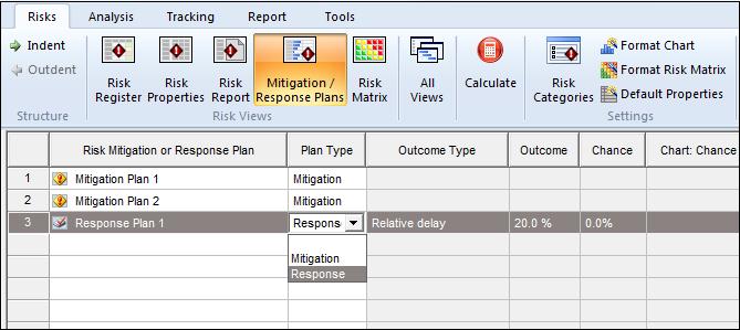 risk mitigation plan
