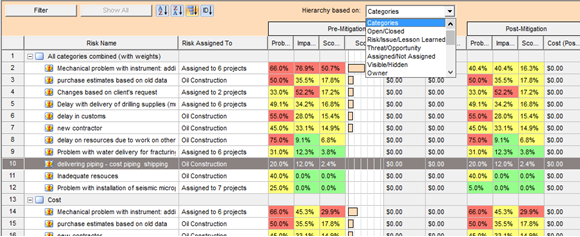 Sorting risk register - Project Risk Analysis Software and Project ...