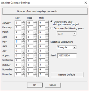 alternatively probabilistic calendars is a method of multiple calendars each representing a possible work schedule you could have a standard calendar and