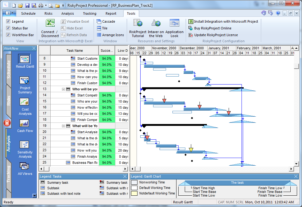 Project risk management and risk analysis for Microsoft Project and standalone.
