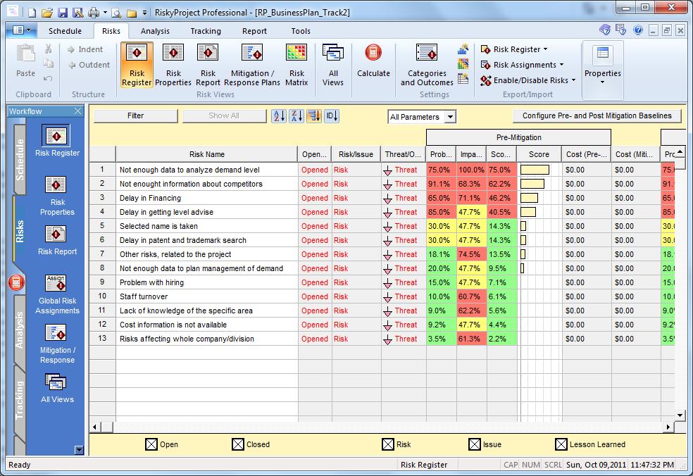 Rejestr ryzyka w RiskyProject